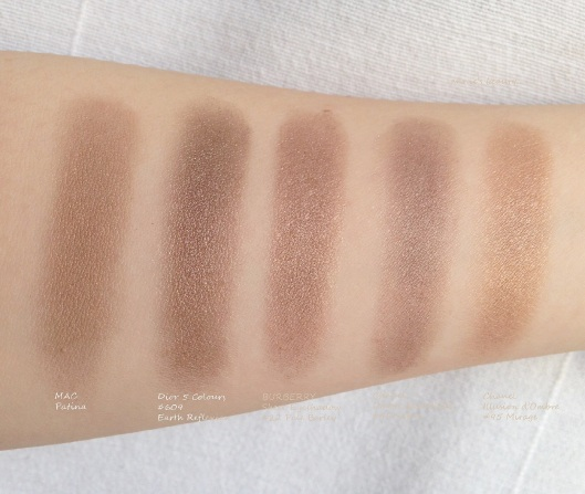 Burberry Eyeshadow dupes anniesbeautyblog