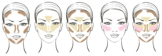 contour-blush-highlight-guide